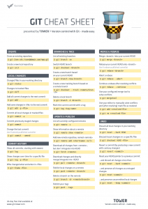 git-cheat-sheet-large01
